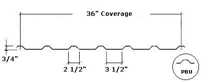 Galvalume Metal Panels Standing Seam Metal Panels Wiring