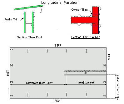Partitions - Transverse/Longitudinal